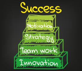 Success chart 3