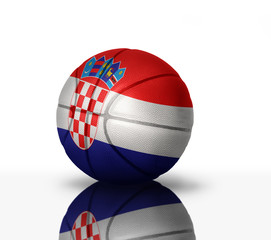 croatian basketball