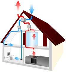 recuperator ventilation system house