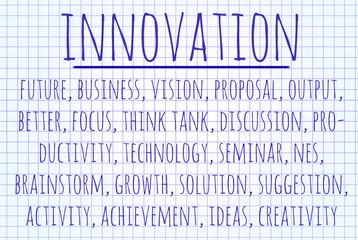 Innovation word cloud
