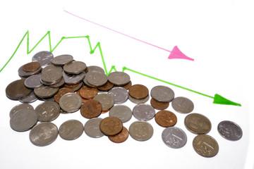 ruble depreciation the concept