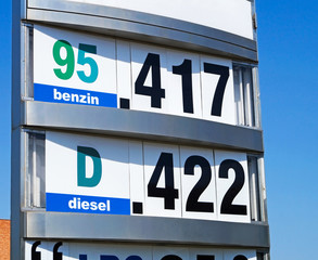 Price signs of the gas station