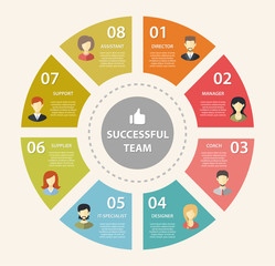 Illustration of flat design business composition with successful