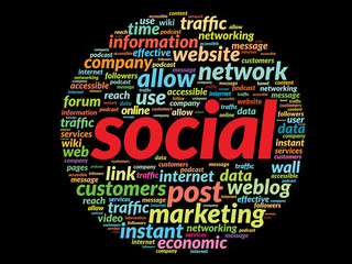 Social business concept in word tag cloud