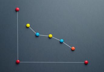Decline graph concept