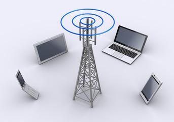 電波とモバイル機器