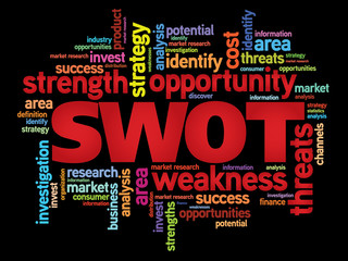 SWOT analysis business concept in word tag cloud