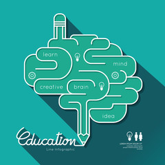 Education Infographic Flat linear Education Outline Brain .