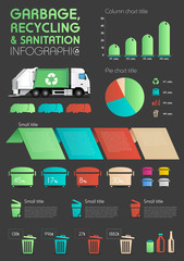 Garbage Recycling Sanitation infographic