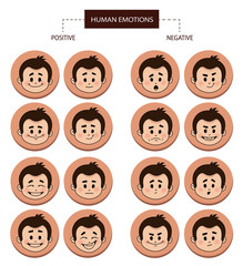 Set of flat icons with people facial expressions