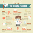 Dental problem health care infographic - 79034007
