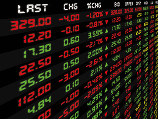 A Display of Daily Stock Market