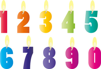 numero Candele per compleanno