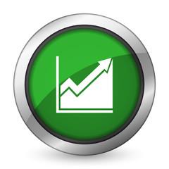 histogram green icon stock sign