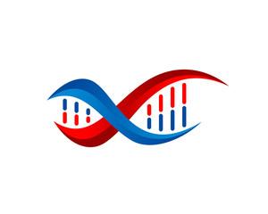 DNA / Gene Logo 3