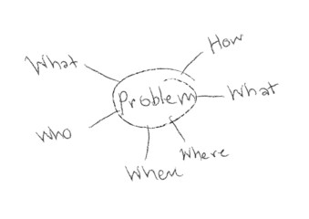Problem-solving aid - mind map
