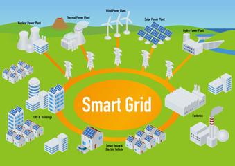 Smart Grid image illustration