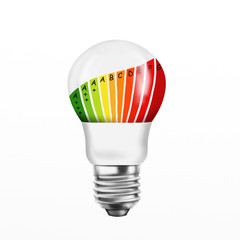 bulb with consumption classes