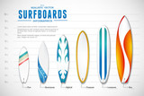 Modern realistic icon set of images surfboard with color pattern