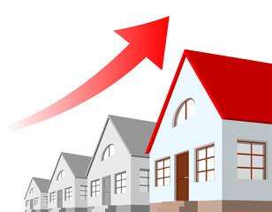 growth chart estate