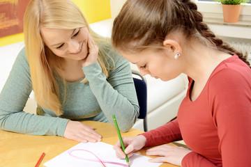 Gestaltungstherapie, Kunsttherapie