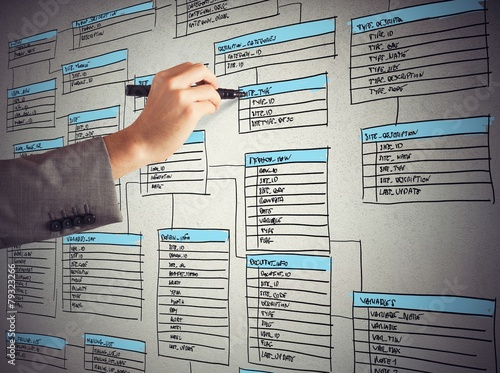 Organize a database - 79323266