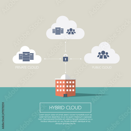 Hybrid cloud computing concept infographics template with icons - 79378254