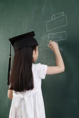 writting on the black board