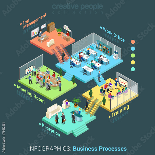 Flat 3d isometric business office floors interior infographics - 79412451