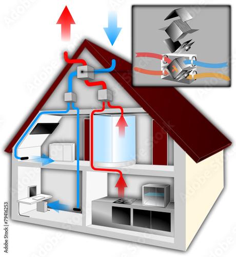 recuperator house installation - 79416253