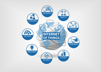 Internet of things vector illustration flat design
