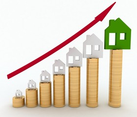 Diagram of growth in real estate prices.