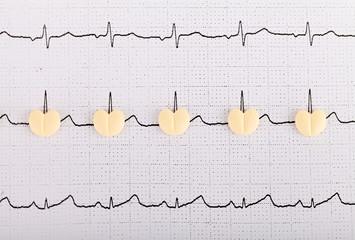 Heart shape pills