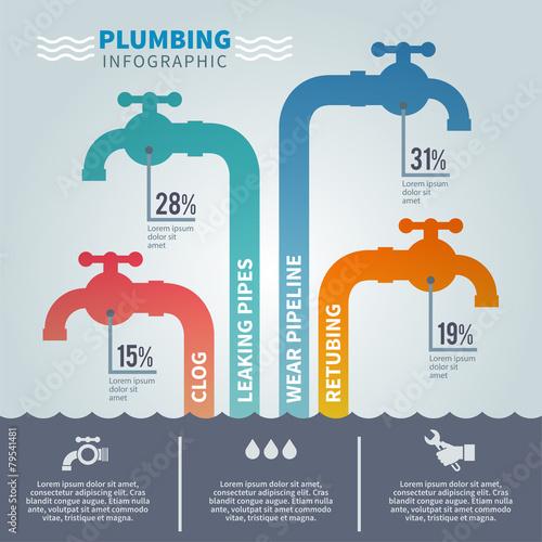 Plumbing Infographic Set - 79541481