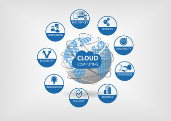 Cloud computing vector illustration with icons