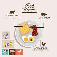 Food infographic design