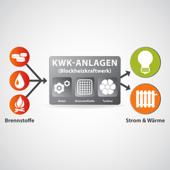 KWK Infografik