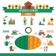 Farmer Land Infographics