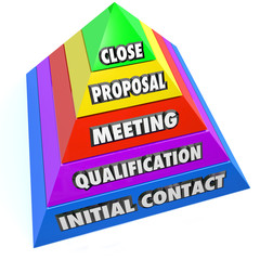 Sales Pipeline Pyramid Steps Qualify Leads Meet Proposal Close S