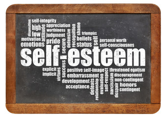 self-esteem word cloud