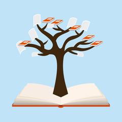 book desing