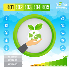 Ecology infographic and presentation