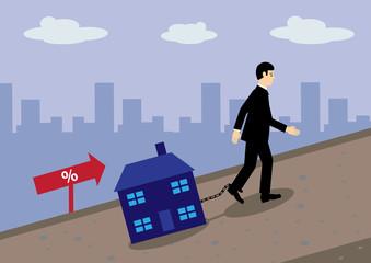 Property Debt