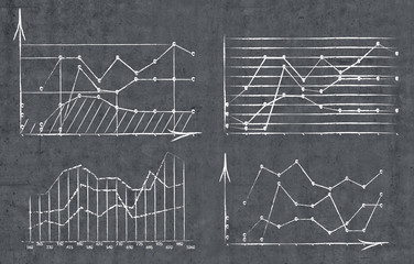 Set of charts and graphs drawn on the wall