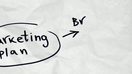 Marketing planing motion