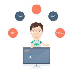 Web Developer with Monitor