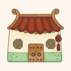 Building theme elements
