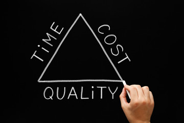Time Cost Quality Triangle Concept