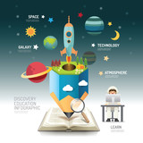 Open book infographic atmosphere pencil with rocket vector illus