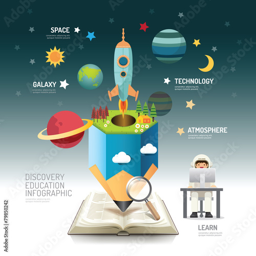 Open book infographic atmosphere pencil with rocket vector illus - 79850242